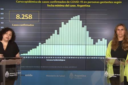 Carla Vizzotti reporte coronavirus