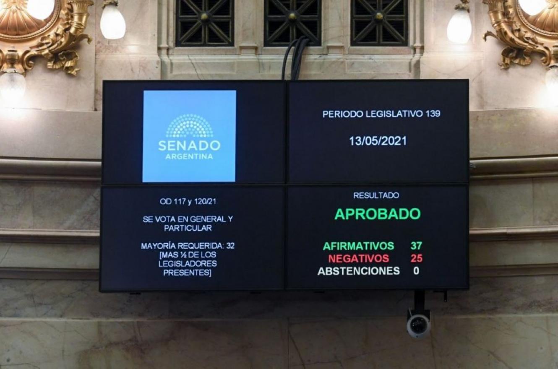 El Senado aprobó la declaración que pide a Guzmán no usar el giro del FMI para pagar deuda