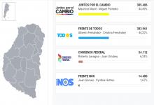 Mapa de las elecciones en Entre Ríos