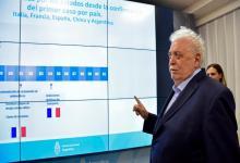 Dirigentes del fútbol argentino se reunirán con el ministro de Salud