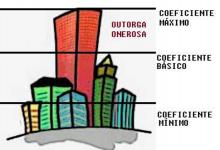 herramientas financieras a municipios para desarrollo urbano
